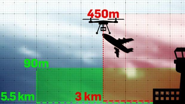 La 1ère collision entre un drone et un avion commercial en Amérique du Nord a eu lieu à Québec… et la CSeries vendue à Airbus