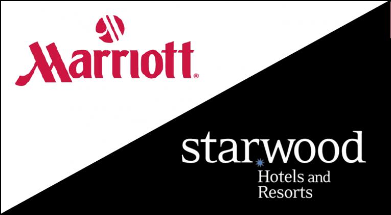 Comment transférer des Starpoints SPG en Points Marriott