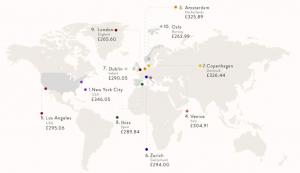 INFOGRAPHIQUE: 100 destinations populaires classées de la plus chère à la moins chère