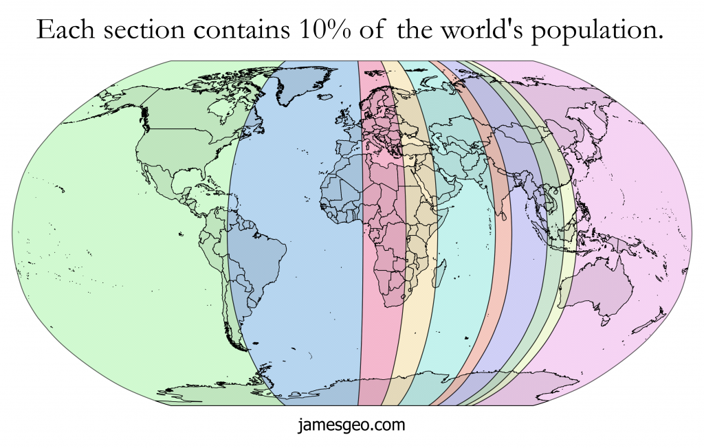 World 4 Sections Population