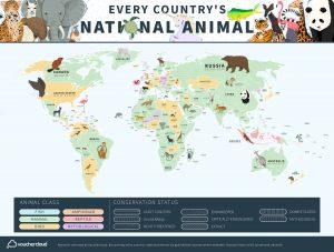 L'animal national de chaque pays sur une carte intéressante
