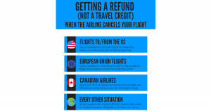 Infographic About Your Right To A Refund